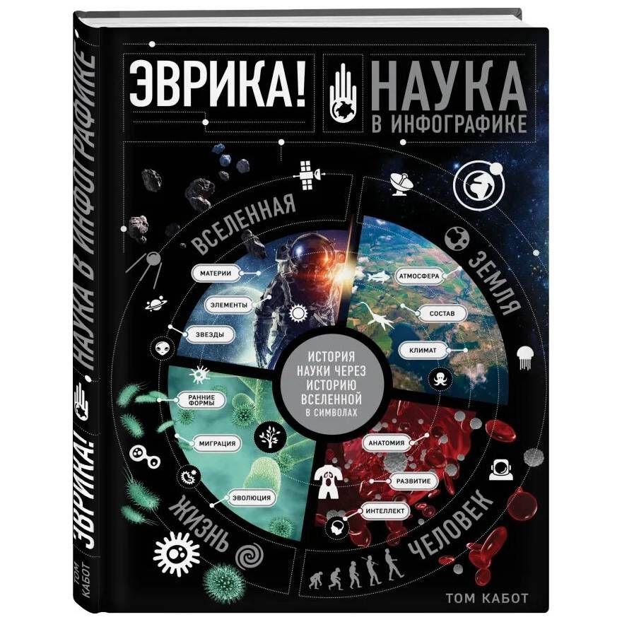 Бомбора Эврика! Наука в инфографике